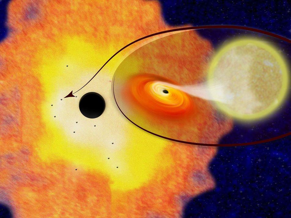 Agujeros negros en el centro de la Vía Láctea