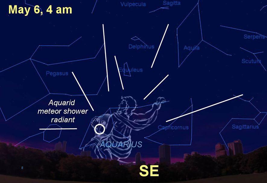 Los meteoros de las Eta Acuáridas parecerán irradiar de su constelación homónima el 6 de mayo.
