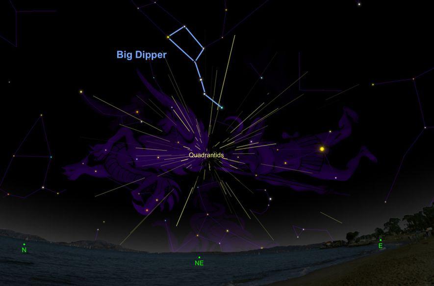 Los meteoros de las Cuadrántidas parecerán irradiar justo debajo del Carro o el Cazo.