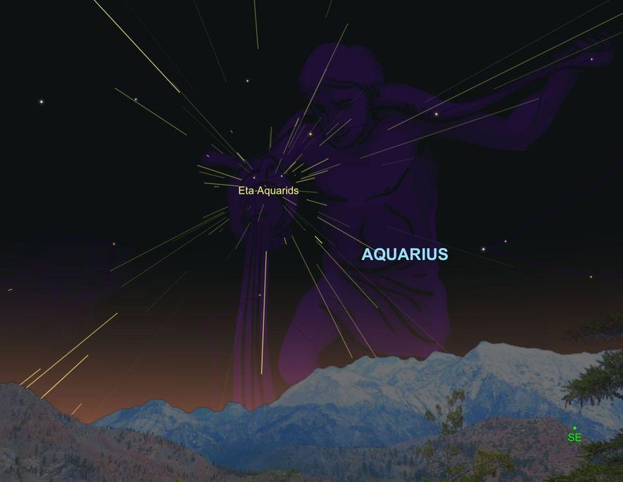 Los meteoros de las Eta Acuáridas parecerán irradiar de su constelación homónima.