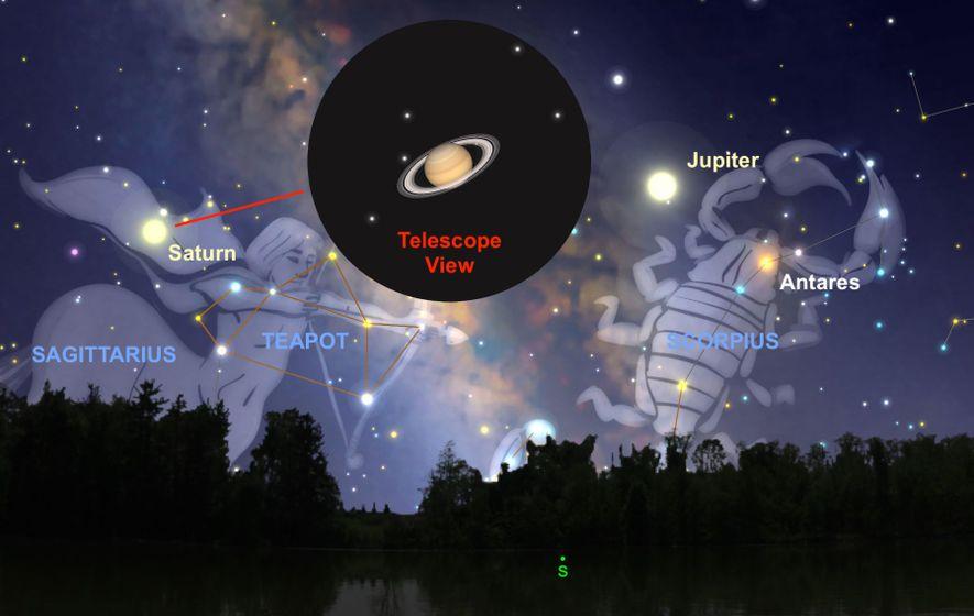 Saturno se encontrará en la constelación Sagitario, el arquero, cuando alcance la oposición el 9 de ...