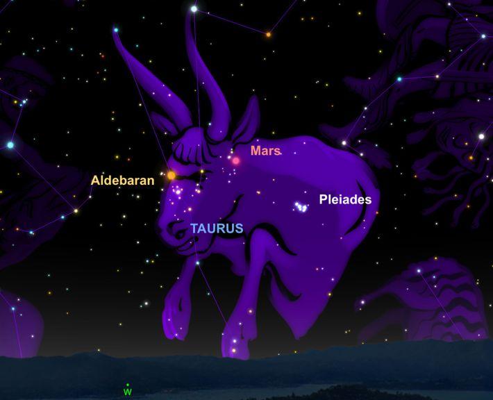 Marte y Aldebarán