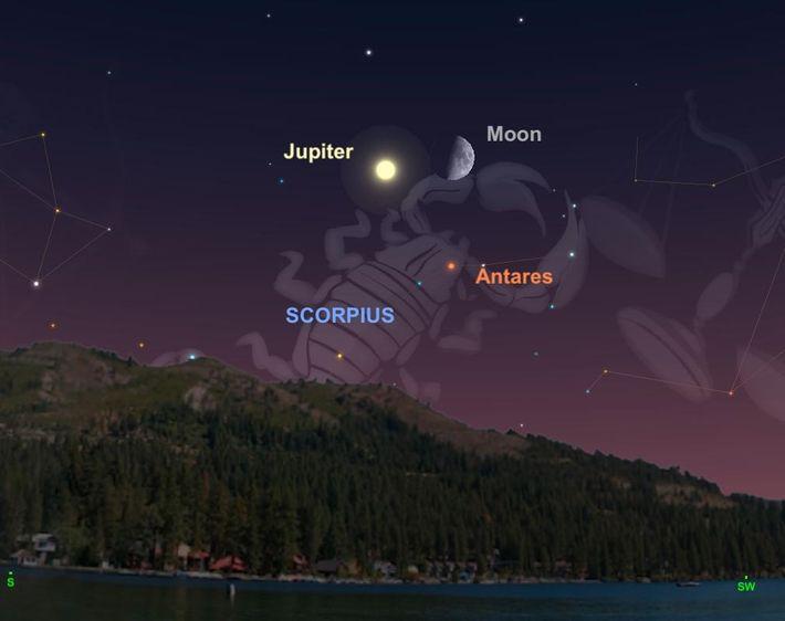 Luna, Júpiter y Antares