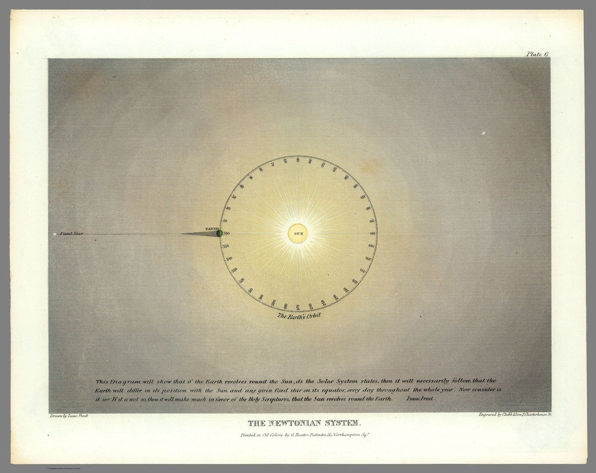 Sistema newtoniano