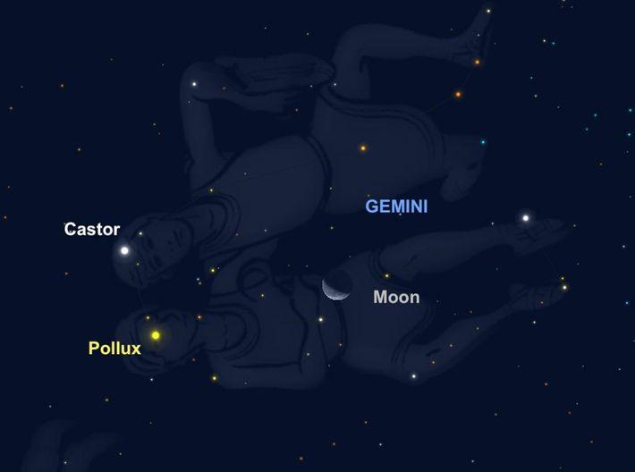 La Luna, Cástor y Pólux
