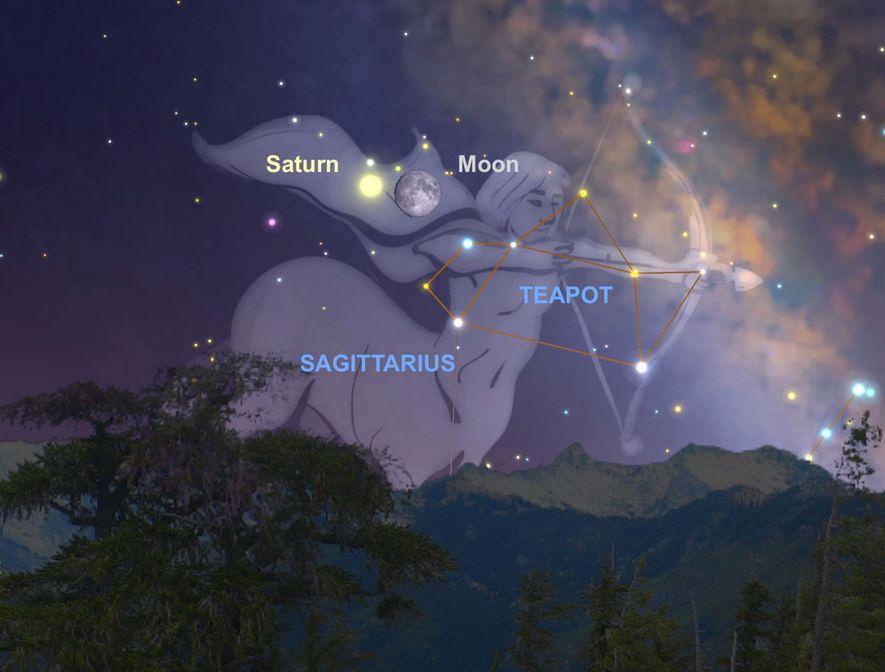 El 16 y 17 de julio se producirá un eclipse lunar parcial en los cielos de ...