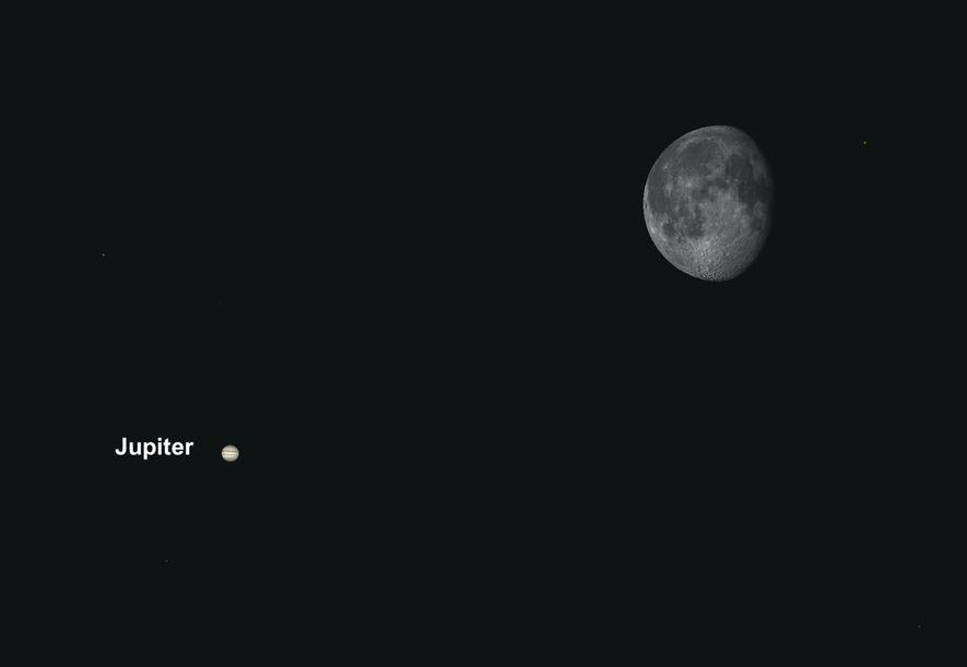 Júpiter y la luna