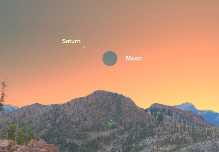 Luna y Saturno