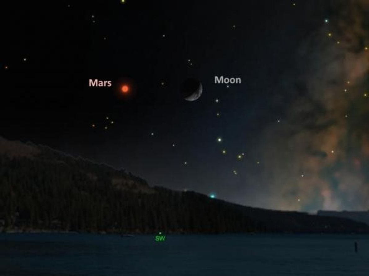 La Luna y Marte – 5 de noviembre