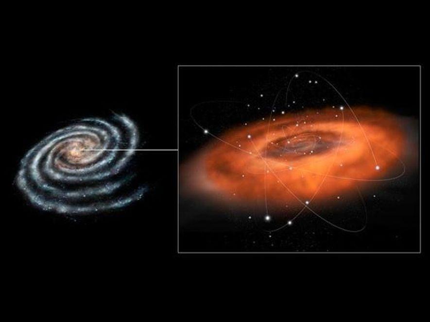 Ilustración de la actividad detectada en el centro de la Vía Láctea