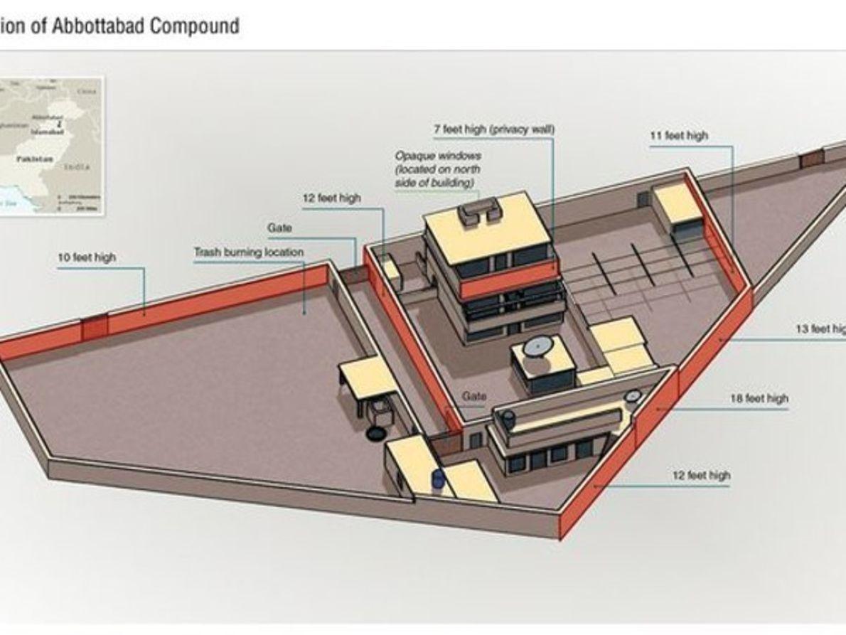 El fuerte de Bin Laden
