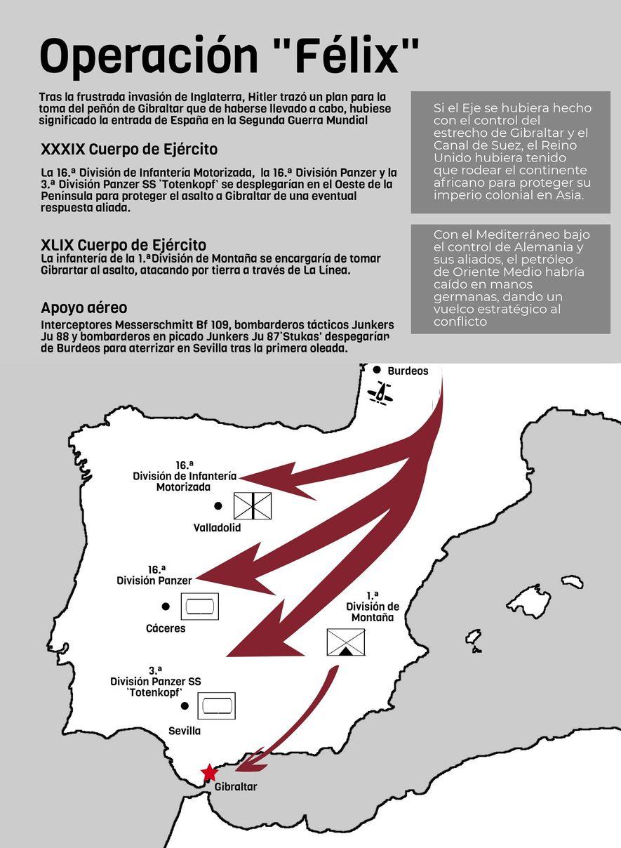 El plan de ataque alemán según lo establecido en la directiva nº18, Operación Félix.