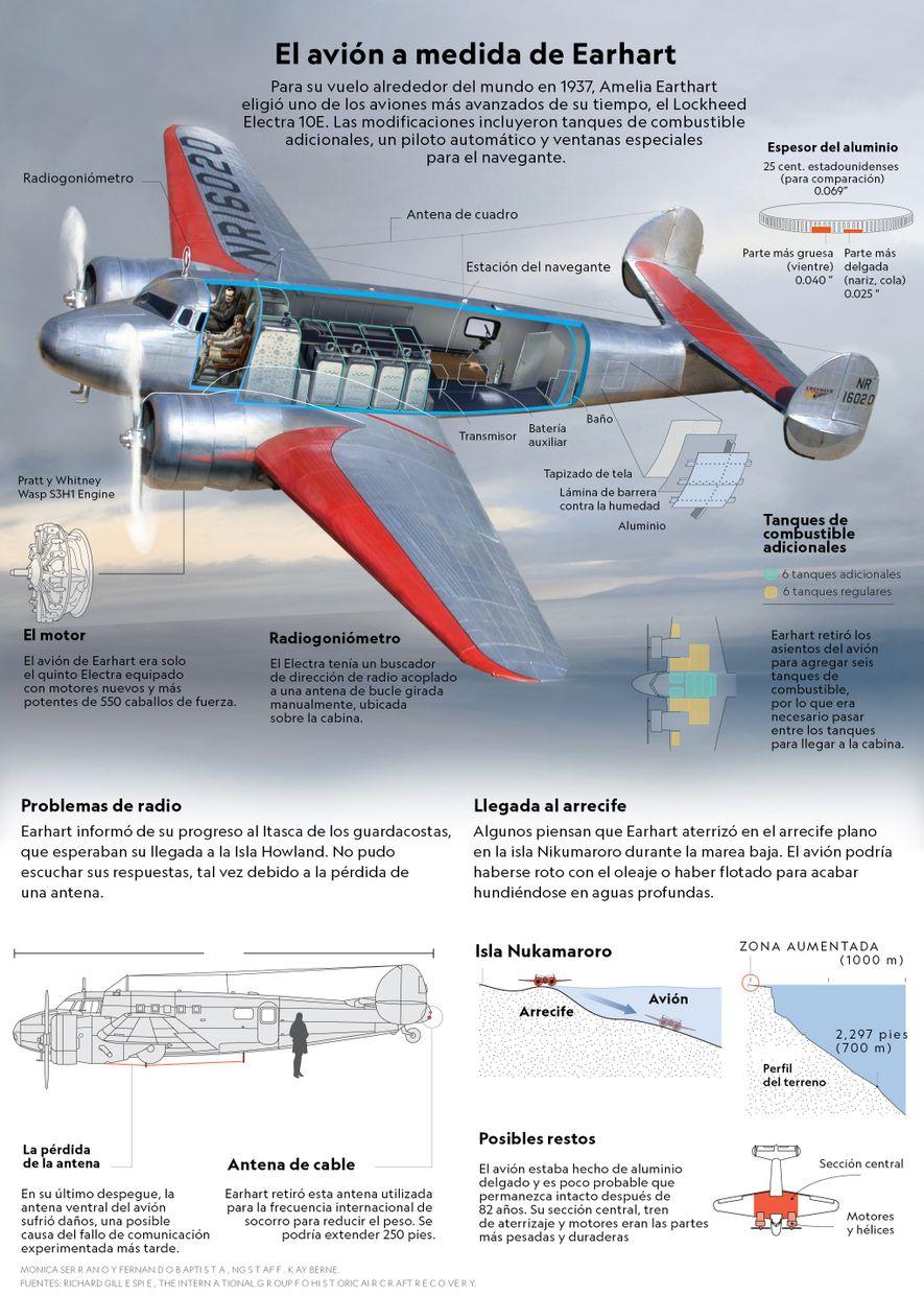 El avión a medida de Earhart