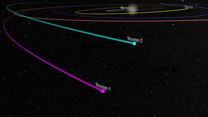 Contempla el viaje de las sondas Voyager más allá de los confines del sistema solar