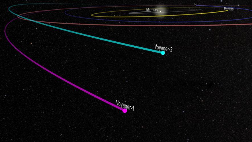 Contempla el viaje las sondas Voyager más allá de los confines del sistema solar