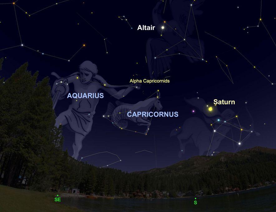 Las Alfa Capricórnidas parecerán irradiar de un punto cercano a la constelación Capricornio el 2 de ...