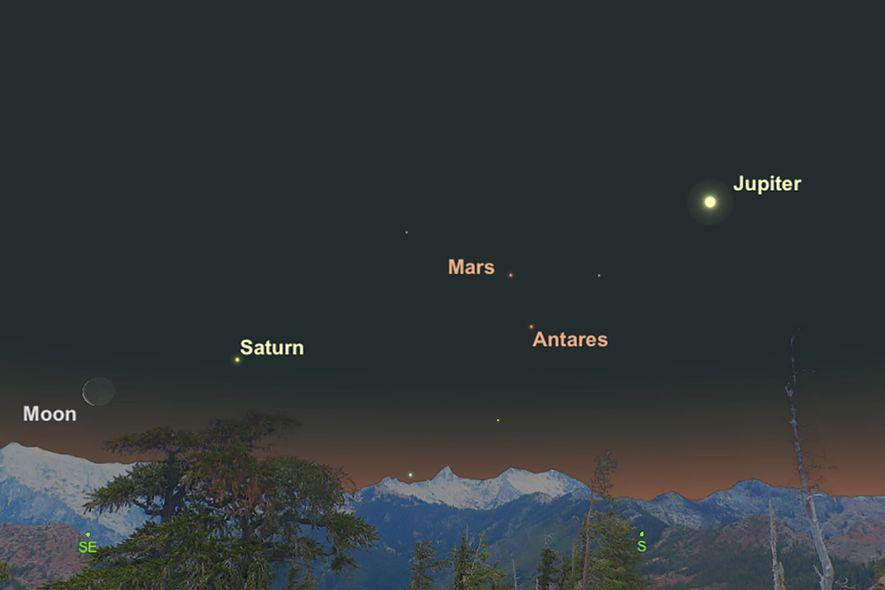 """Marte y su """"rival"""" Antares se reunirán la noche del 12 de febrero."""