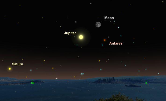 Júpiter, la luna y Antares