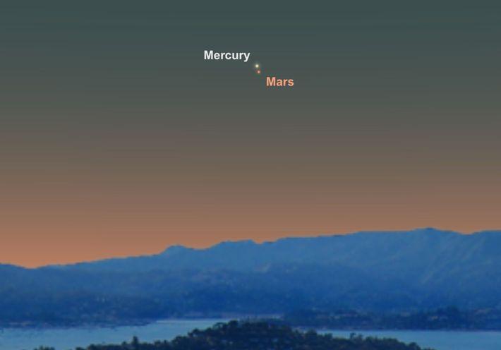 Mercurio y Marte