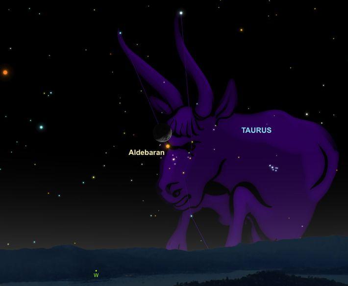 Luna y Aldebarán