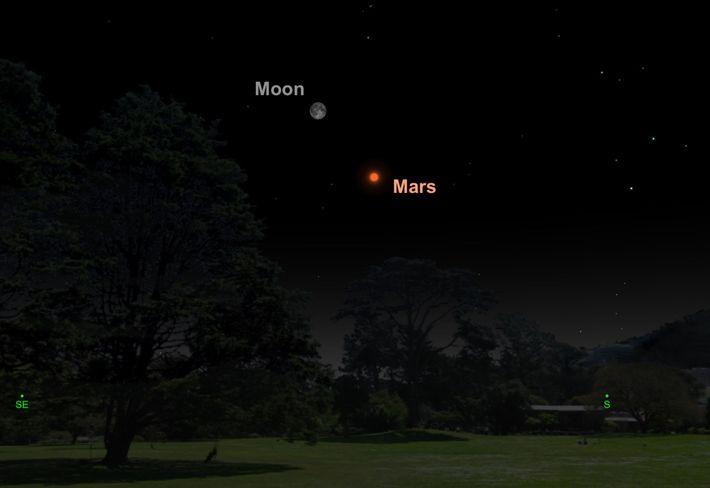 La luna llena y Marte