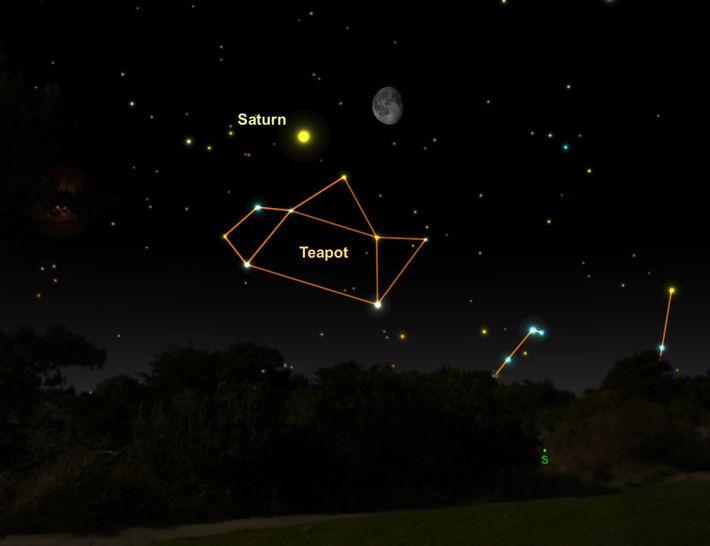 La Luna, Saturno y Kaus Borealis
