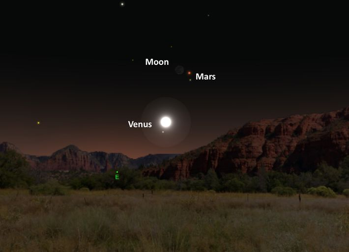 Luna, Marte y Venus