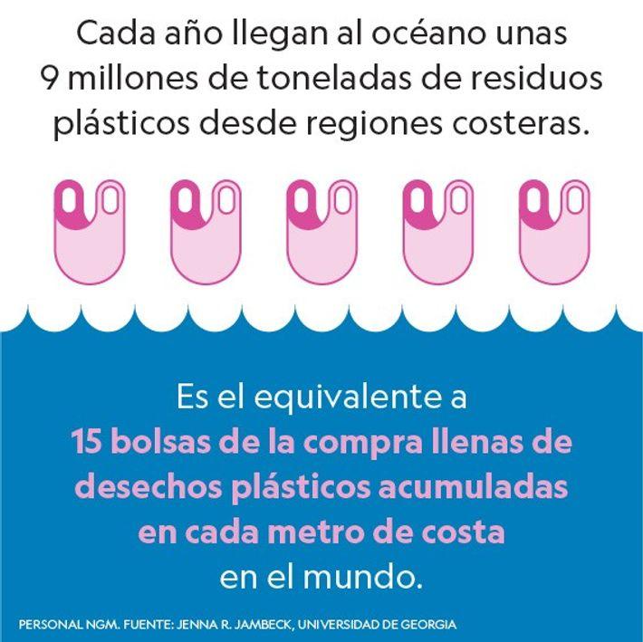 Toneladas de plástico