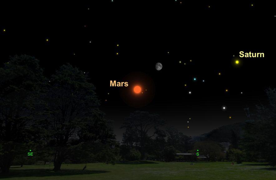 Marte y la Luna se emparejarán durante dos noches, el 22 y el 23 de agosto.