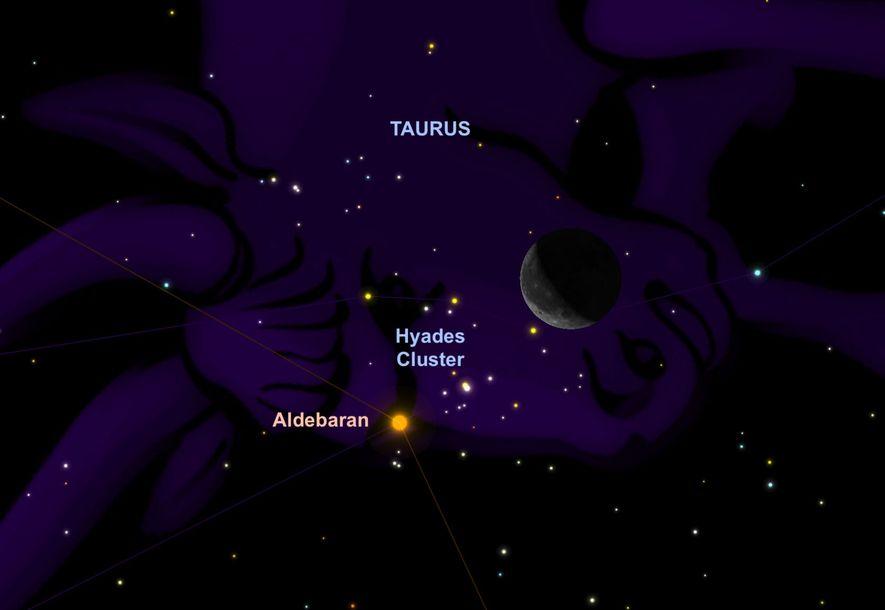 La estrella naranja Aldebarán se emparejará con una luna en cuarto menguante el 6 de agosto.