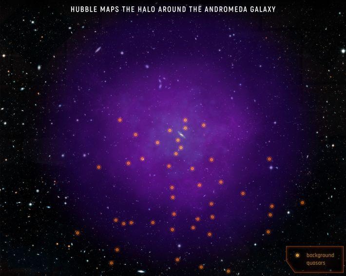 Halo Andromeda y Via Lactea 02